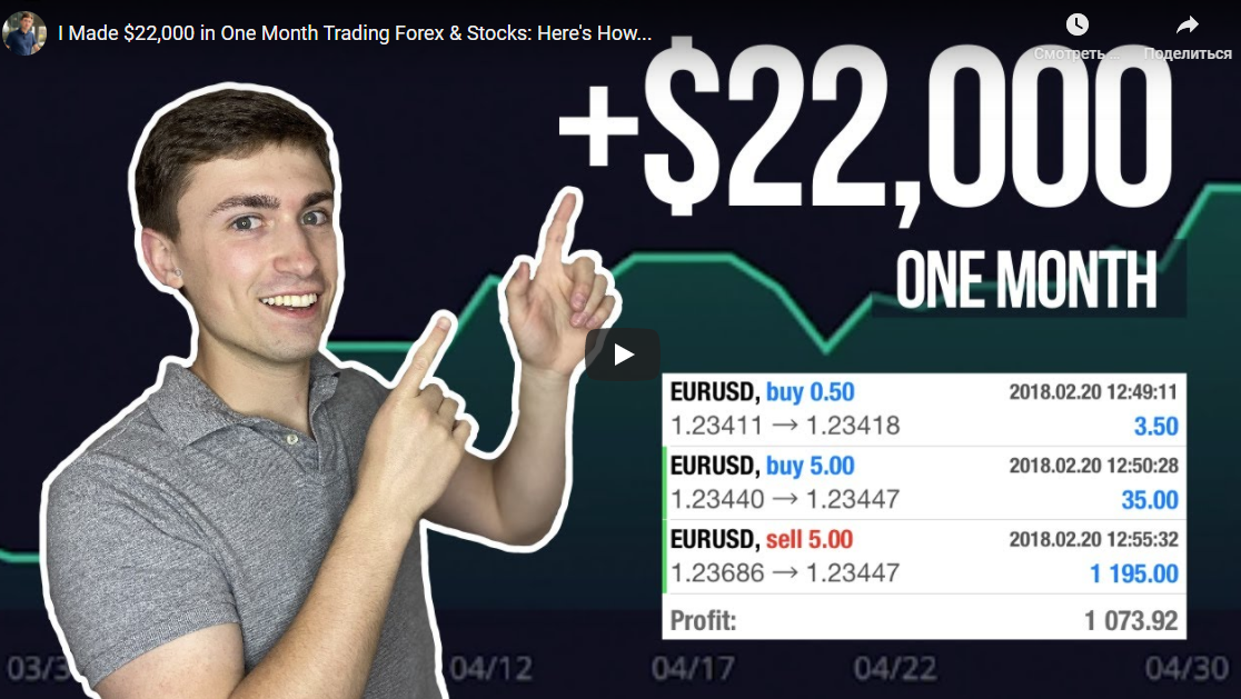 I Made $22,000 in One Month Trading Forex & Stocks: Here's How...|14:01