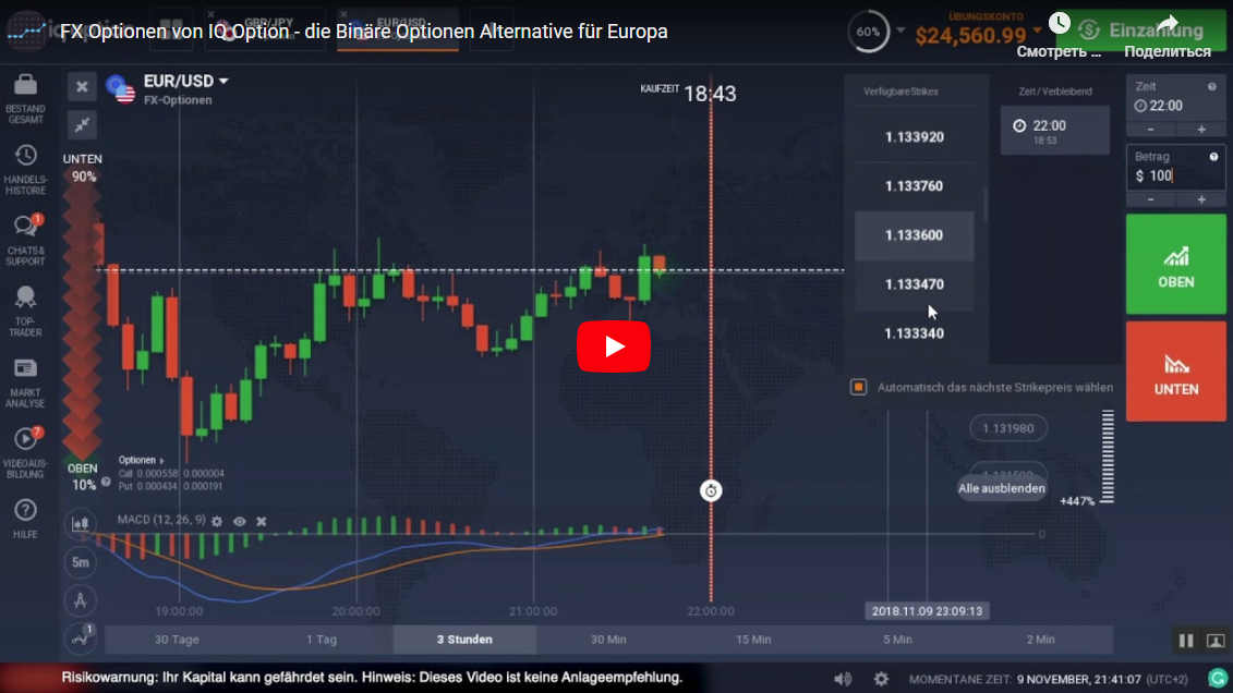 FX Optionen von IQ Option - die Binäre Optionen Alternative für Europa|6:12